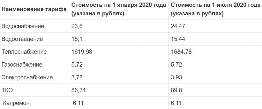 Квт час 1 в татарстане стоимость часы боем продам настольные с
